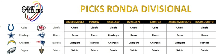 picks ronda divisional (steelers 360)
