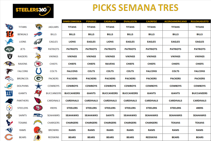 PICKS STEELERS 360 WEEK 3.png