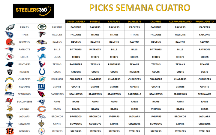 PICKS STEELERS 360 WEEK 4.png