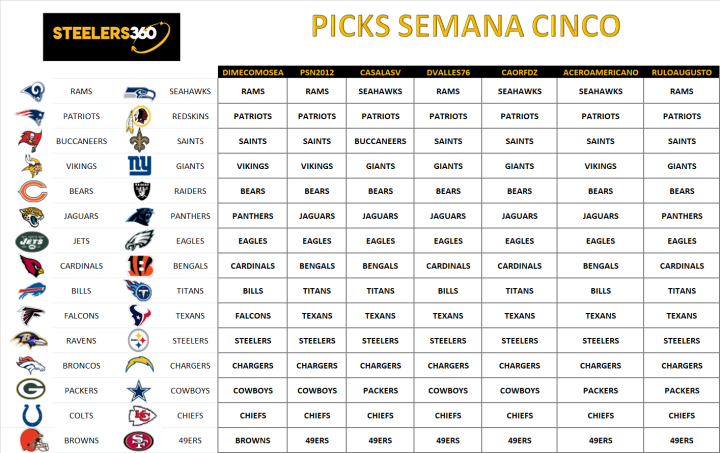 PICKS STEELERS 360 WEEK 5